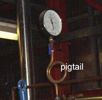 Legionella Risks - Pigtails